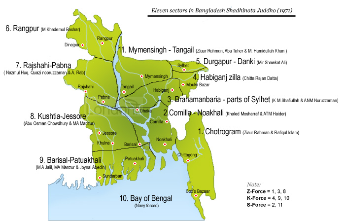 Elevens sectors of Bangladesh Liberation War